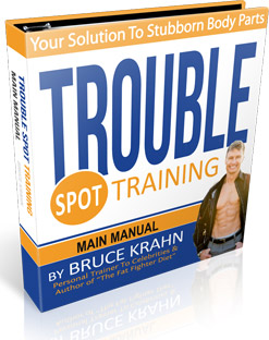 Trouble Spot Training Review – Is Bruce and Janet Krahn's System Good?